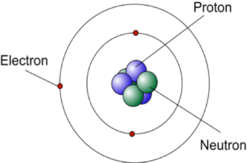 Splitting protons and neutrons releases way more energy than picking off electrons.