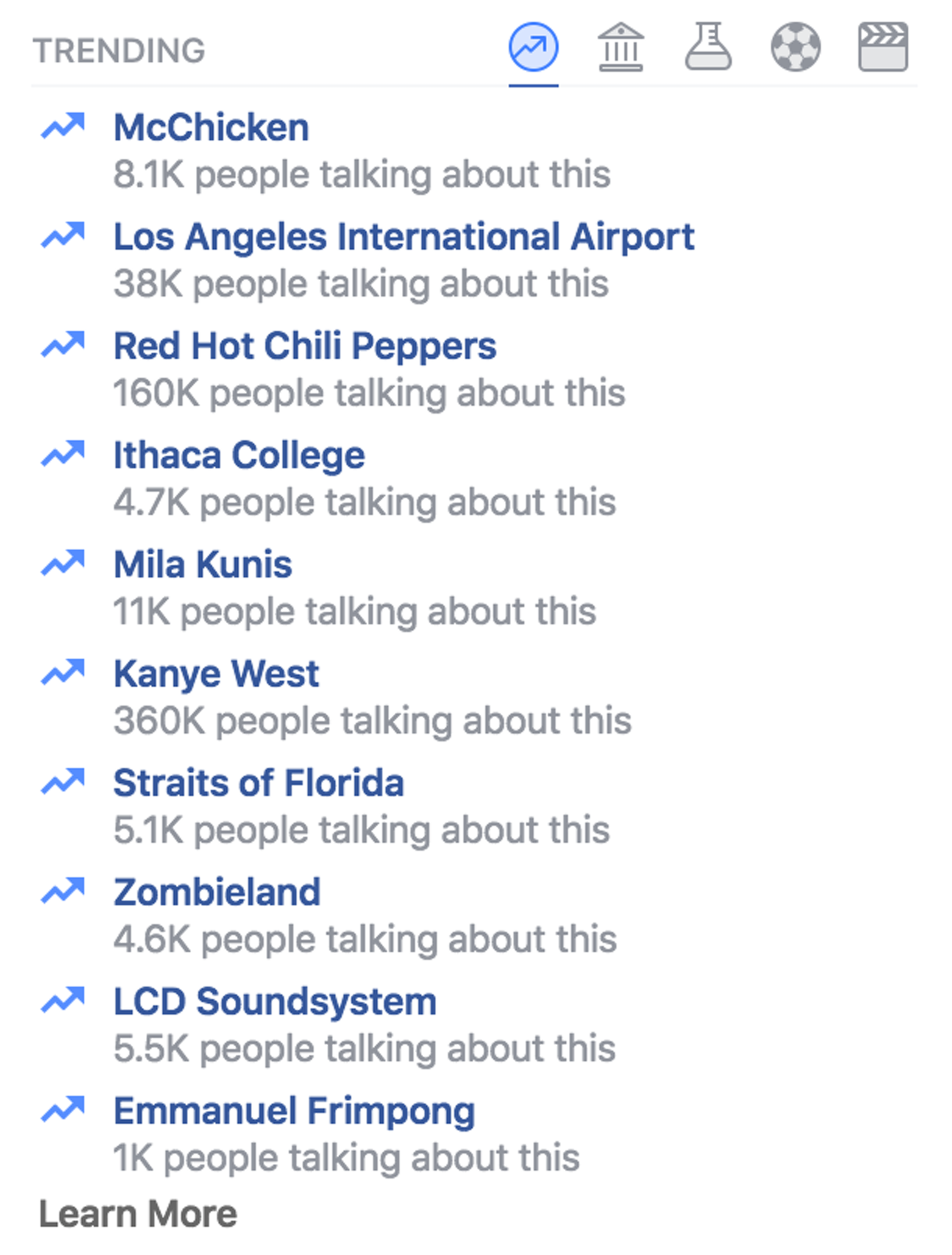 The new Facebook Trending look: Gone are the short descriptions.