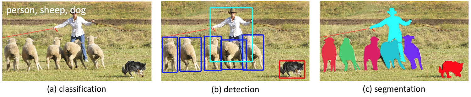 Quality image segmentation has long eluded computer scientists.