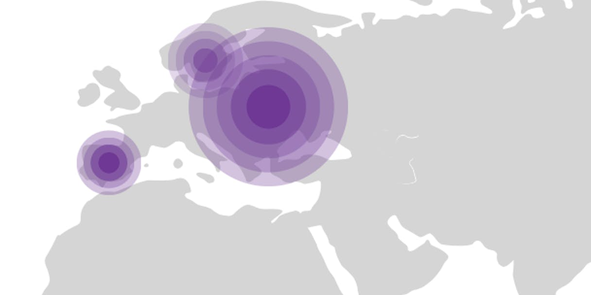 Find out more about your haplogroups