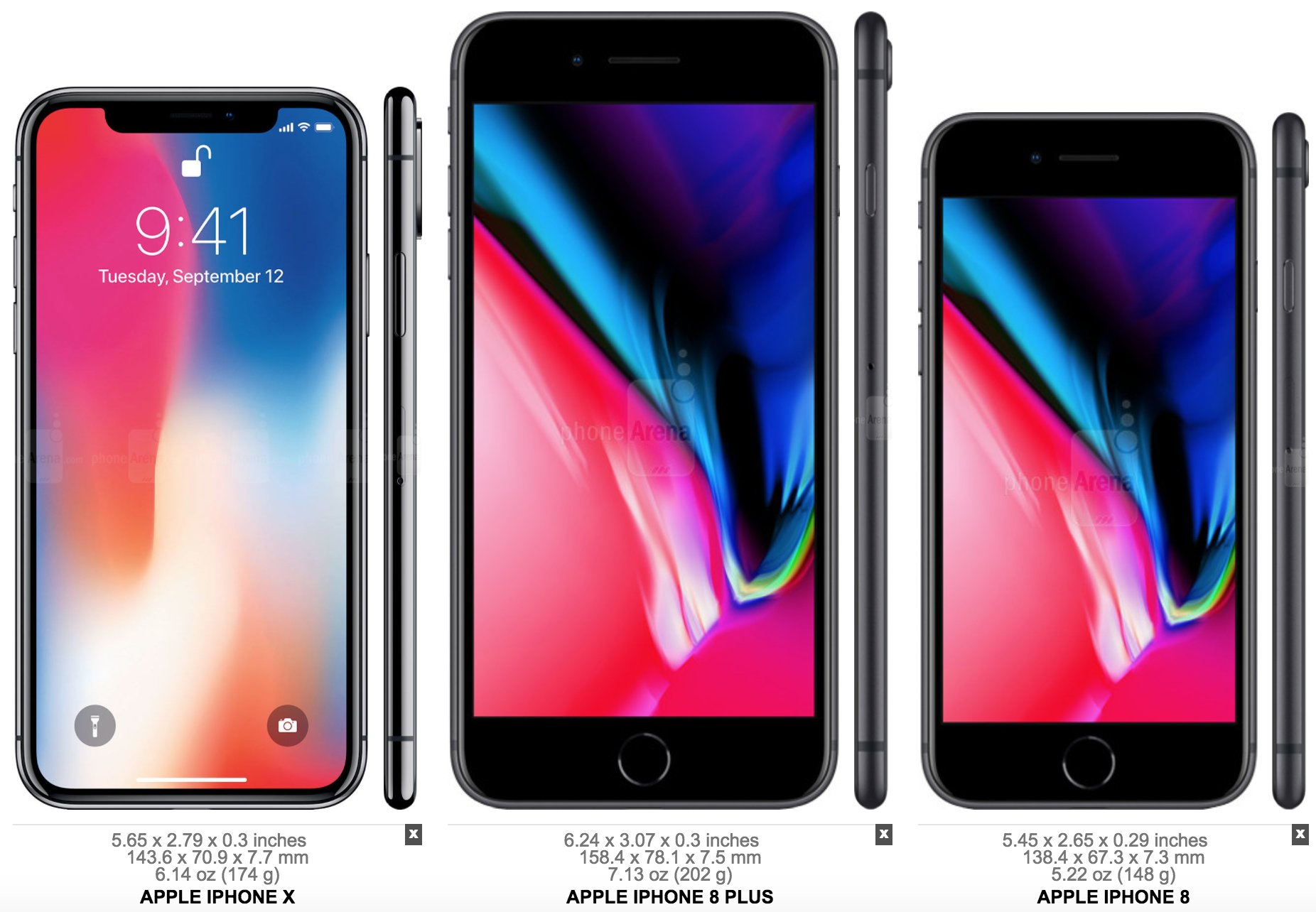 IPhone X How Does Its Size Compare To Earlier IPhones
