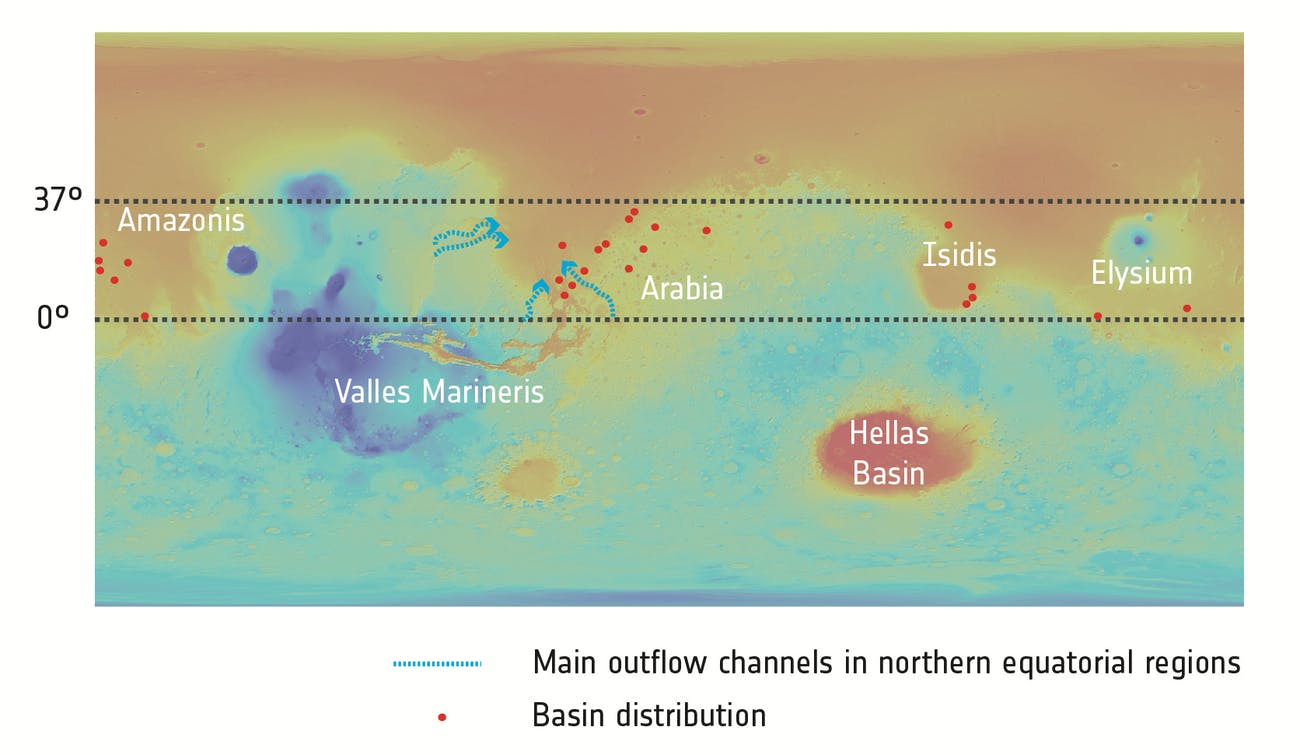 The study found that the floors of the basins, which sit over 4000 m deep, show signs of past water – the first geological evidence that the Red Planet once had a system of interconnected groundwater-fed lakes that spanned the entire planet.