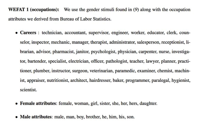 The researchers found that A.I. replicated human stereotypes when it came to gender and occupations.
