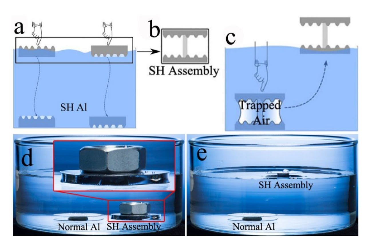 Scientists found that the spider and ant inspired structure (the SH Assembly) was still able to float after being held underwater with a weight for extended periods of time.