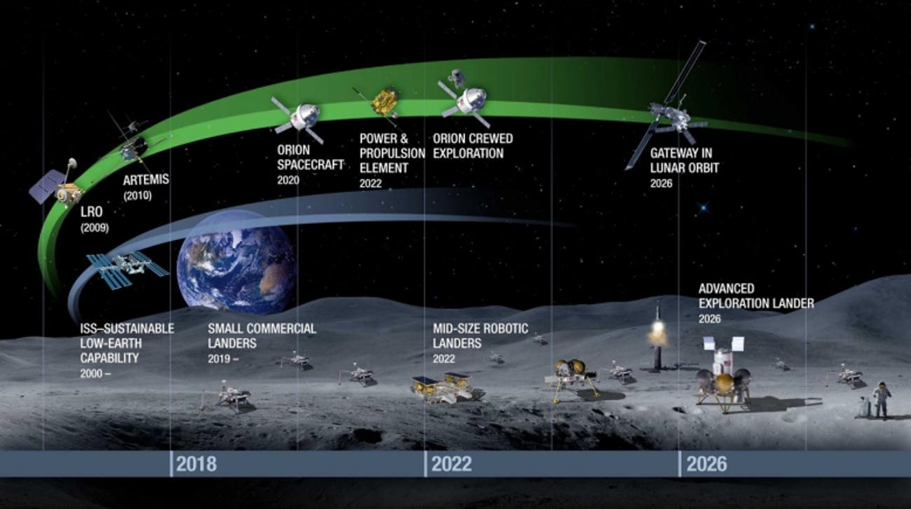 nasa moon plan