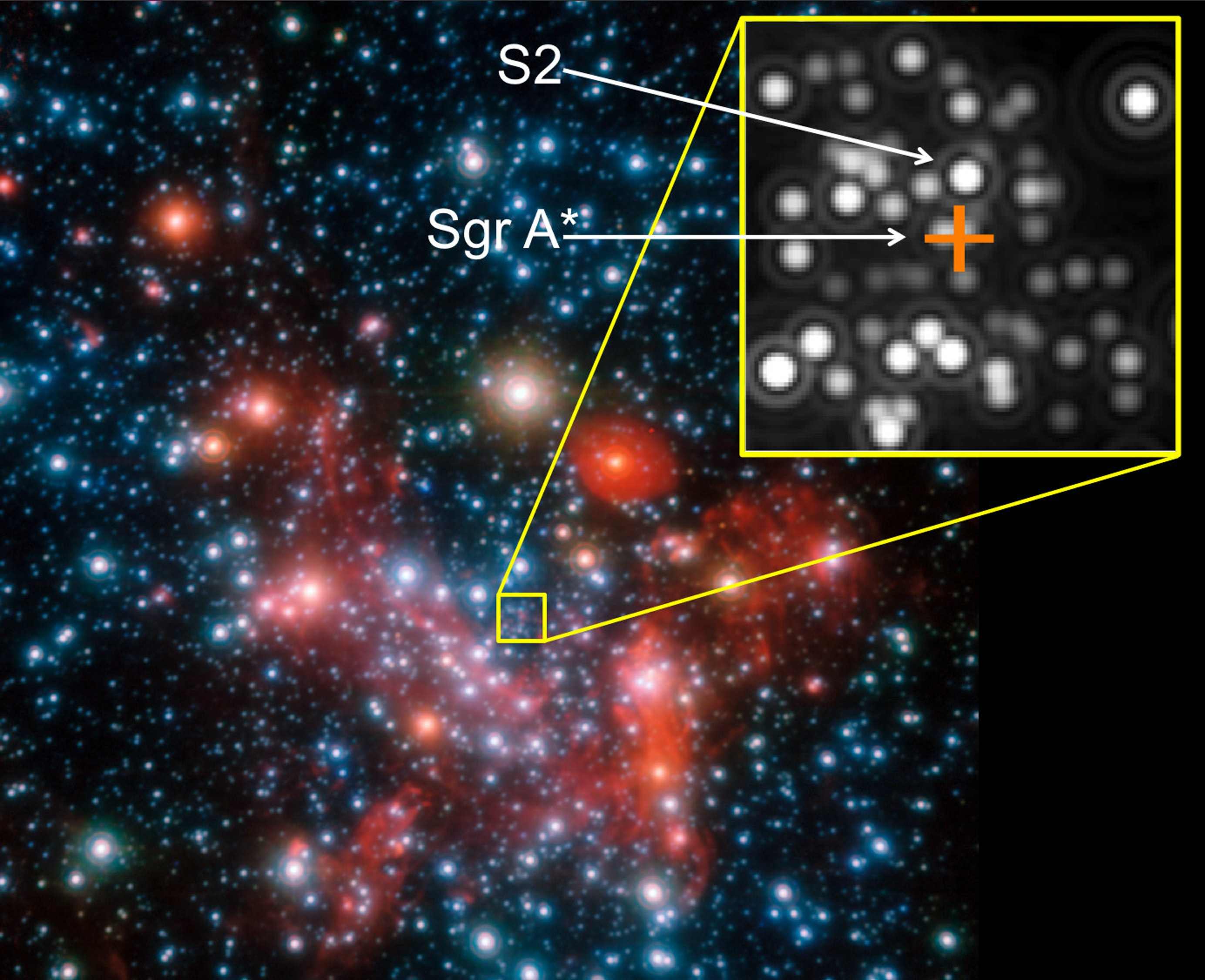 The Milky Way's Supermassive Black Hole is Proving Einstein Correct