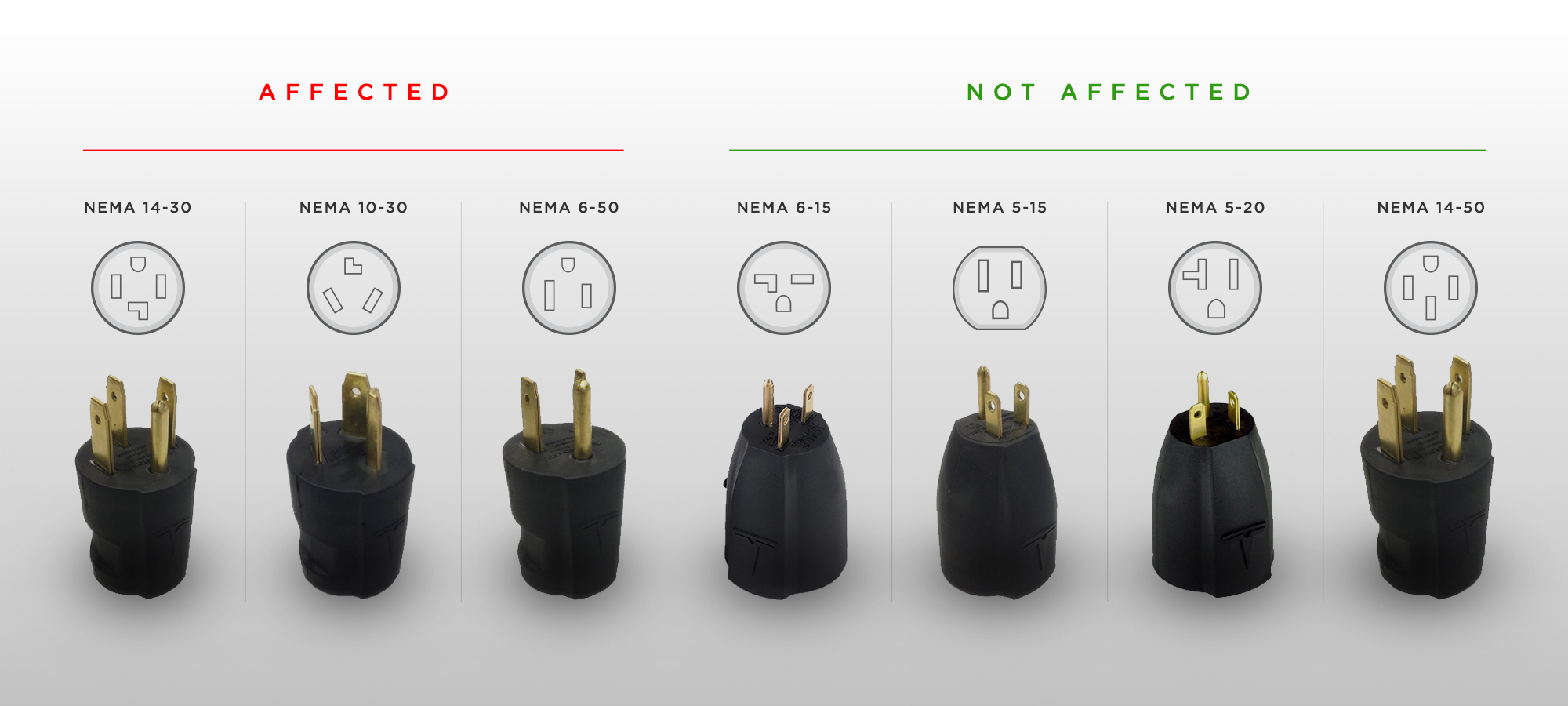 Tesla shared a graphic that shows which adapters are and are not affected by the recall.