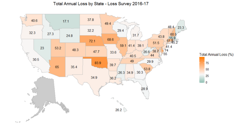 bee colony loss by state, 2016