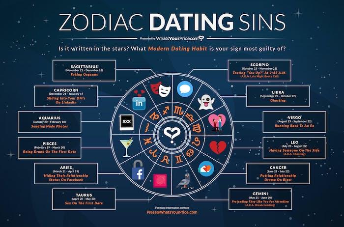 single guys dating blog