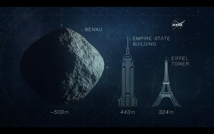 Bennu's size, in comparison to other landmarks.