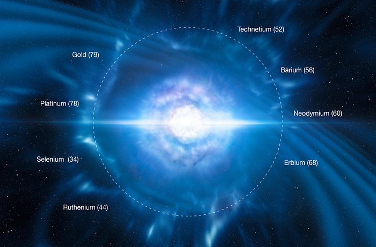 The merging of two neutron stars produces a violent explosion known as a kilonova. Such an event is expected to expel heavy chemical elements into space. This picture shows some of these elements, along with their atomic numbers.