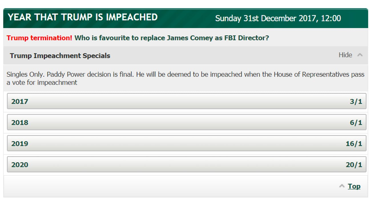 When will Donald Trump be impeached odds