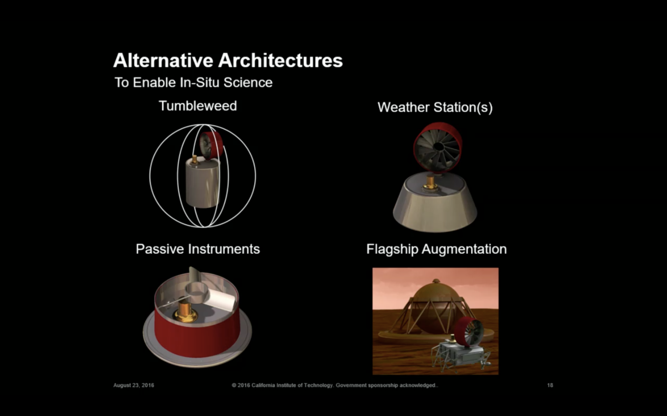 Sauder's ideas for alternative architectures