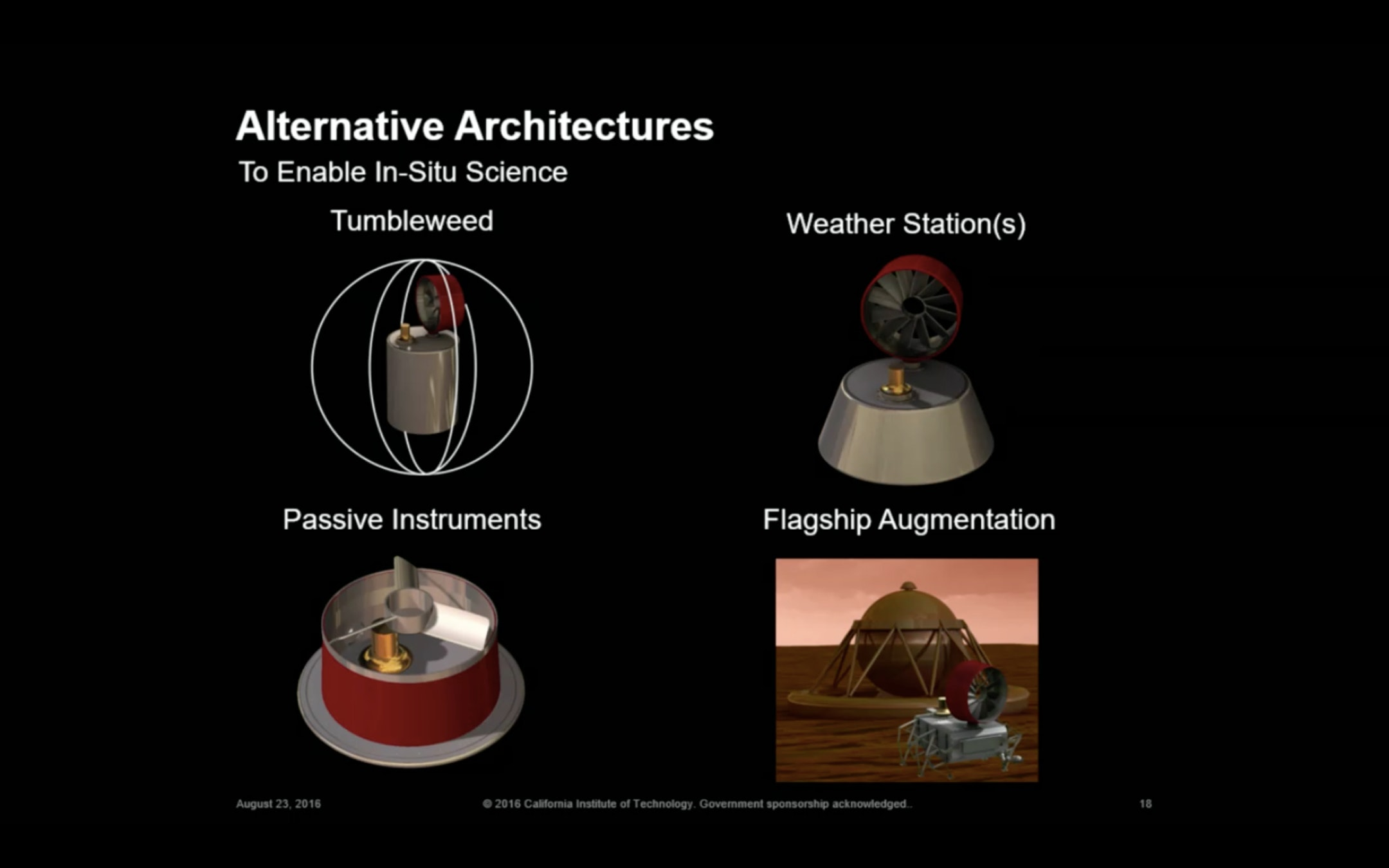 Sauder's ideas for alternative architectures