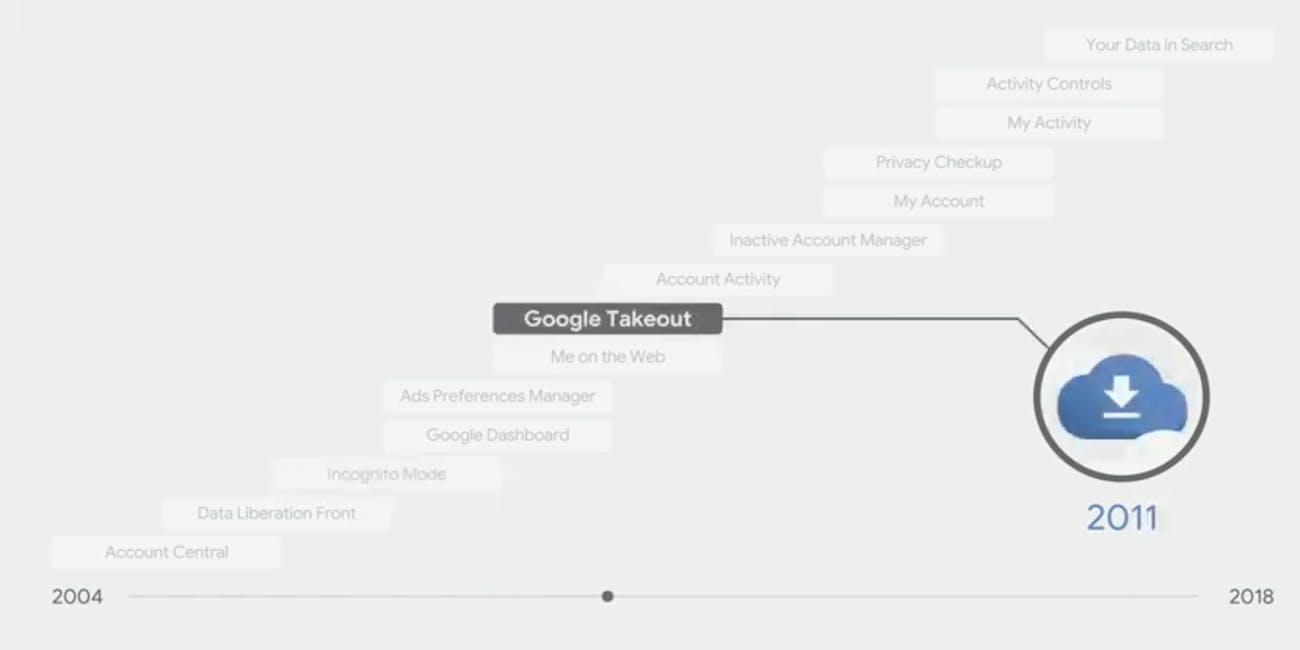 google incognito mode maps
