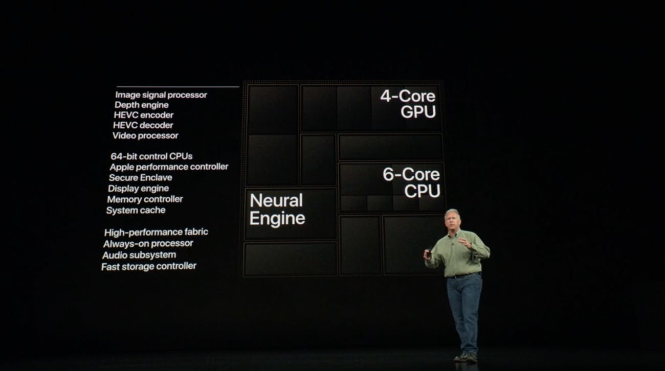 Apple A13 Chip: Release Date, Features, Why It's More Than a