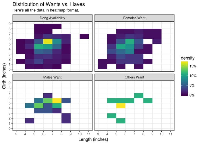 Reddit Study On Ideal Penis Size Consistent With Dick -3287