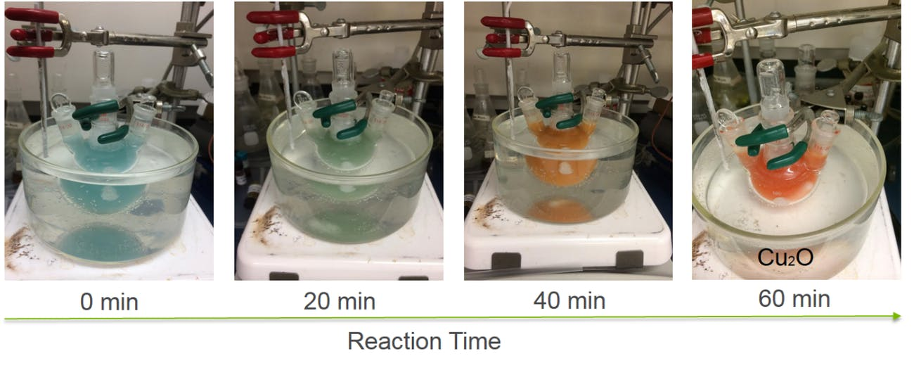 Pictured above, the process of creating the cuprous oxide catalyst in the lab