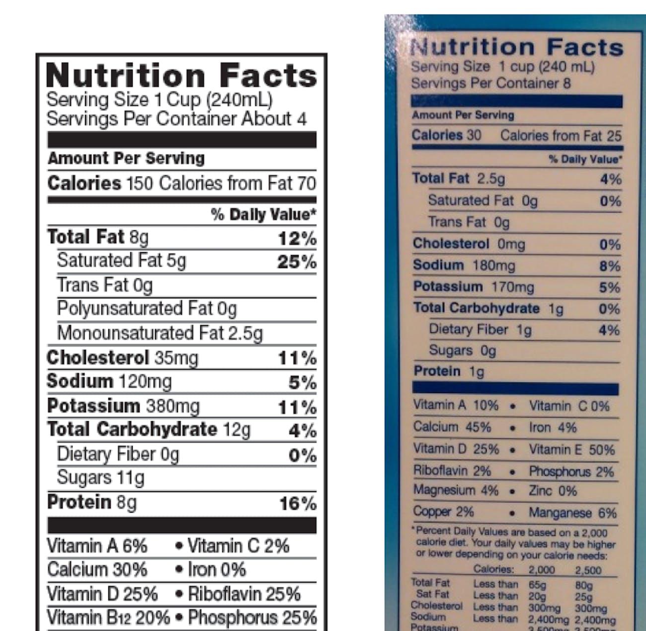 almond milk comparison