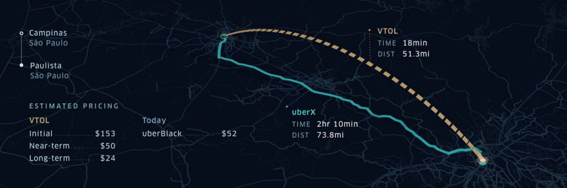 A sample of how a VTOL route could disrupt traditional car journeys.