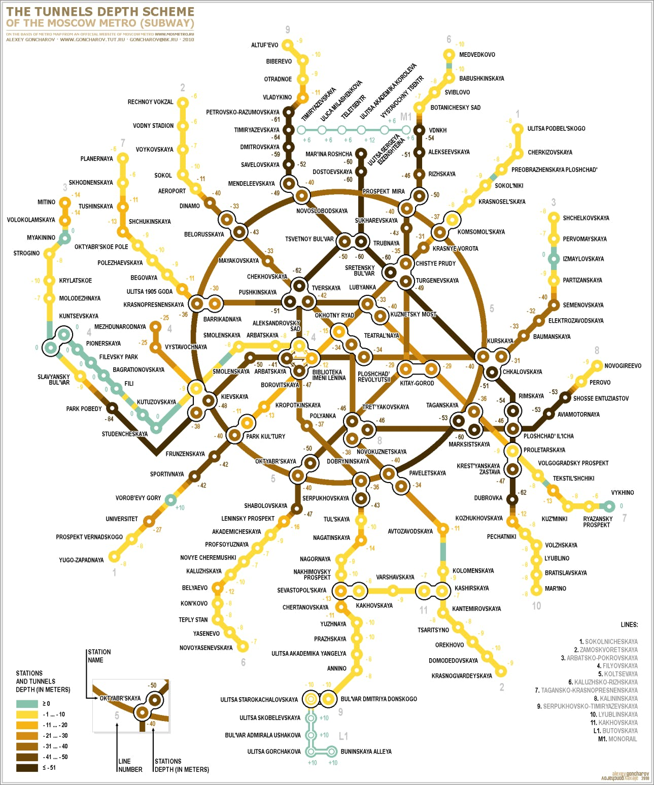 Moscow Subway Map English.This Map Reveals How Incredibly Deep Moscow S Metro Runs Inverse