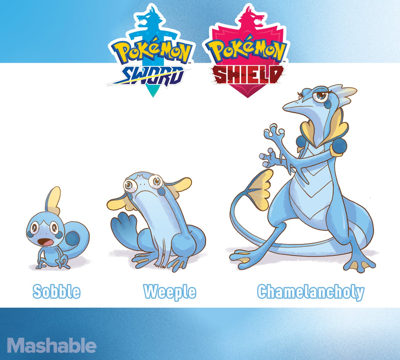 pokemon sword and shield starter evolutions leak