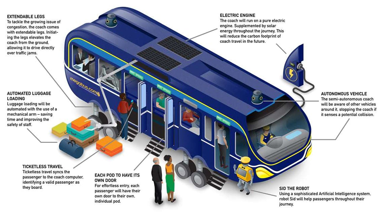 The autonomous bus of the future.