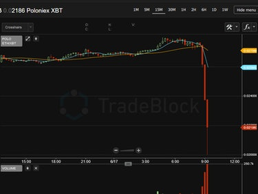 Ethereum Value Crashing After DAO Hacker Siphoned Millions
