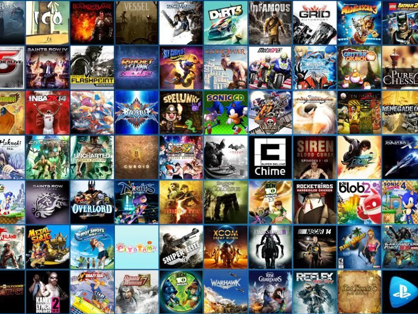 It's Time to Bring Real Backwards Compatibility to the PS4