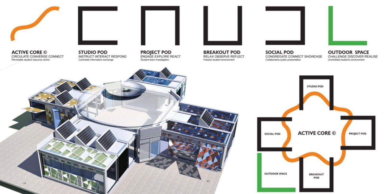 Future of school architecture pod modupod