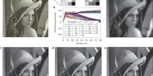"""New """"Memristor"""" Chip Processes Images Just Like the Brain"""