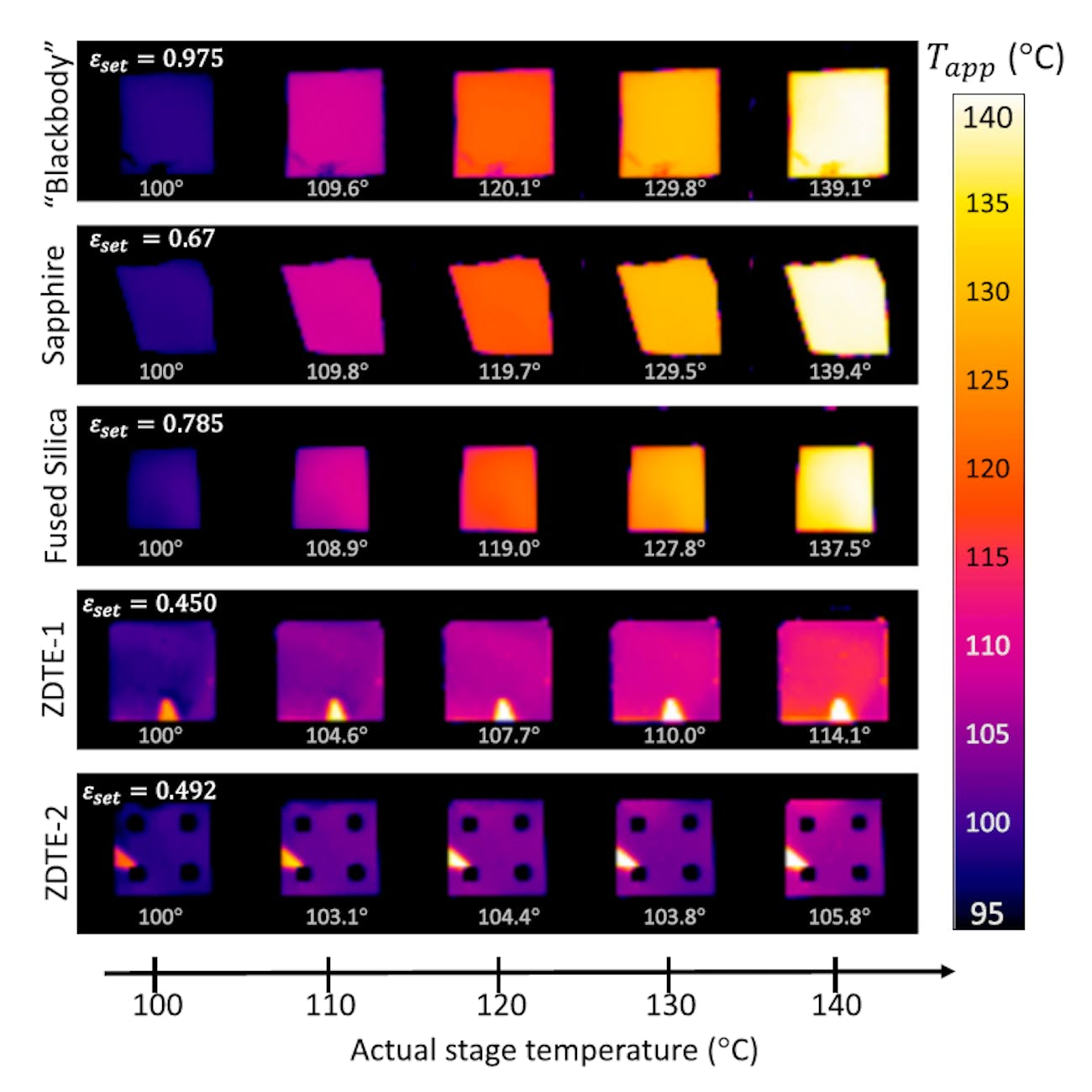 Heat emissivity of untreated sapphire (second from top) compared to emissivity of treated sapphire (bottom two rows).