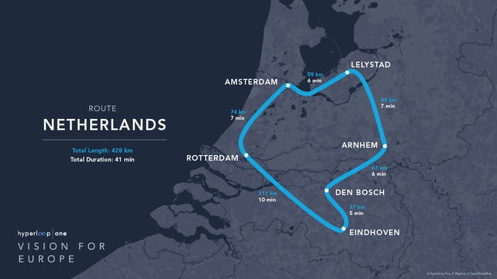 The Netherlands route