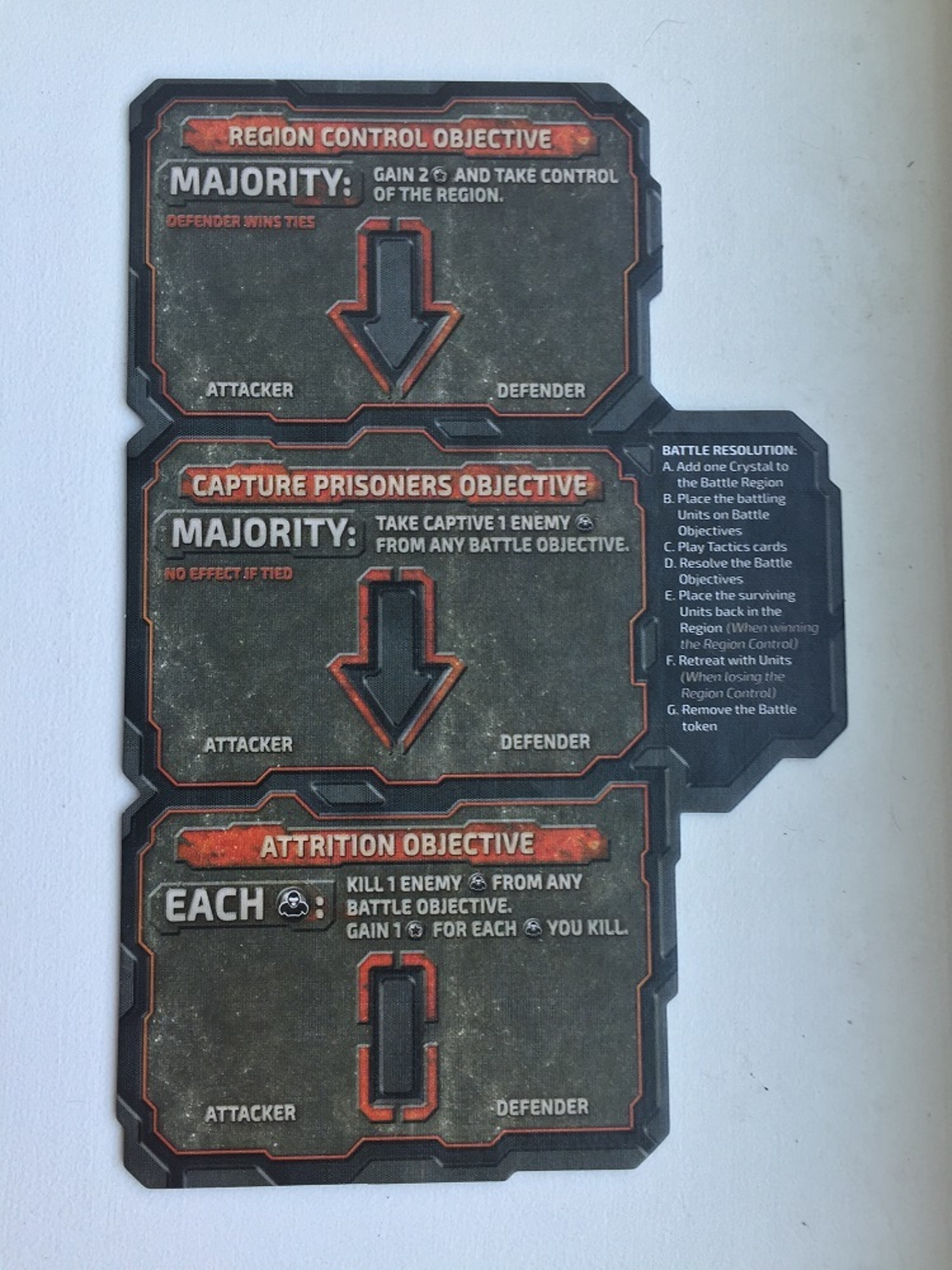 The three objectives in the Battle board.