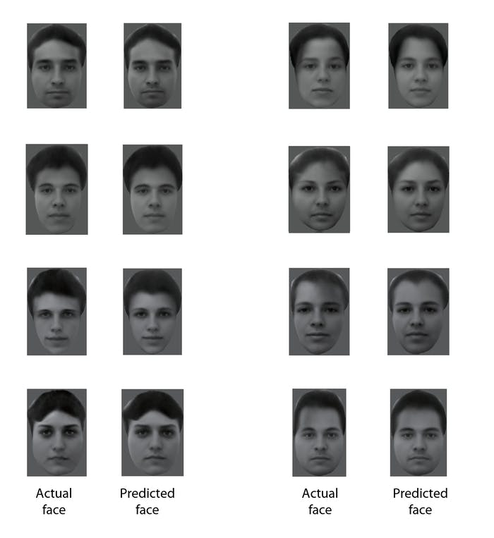 Predicted and actual faces