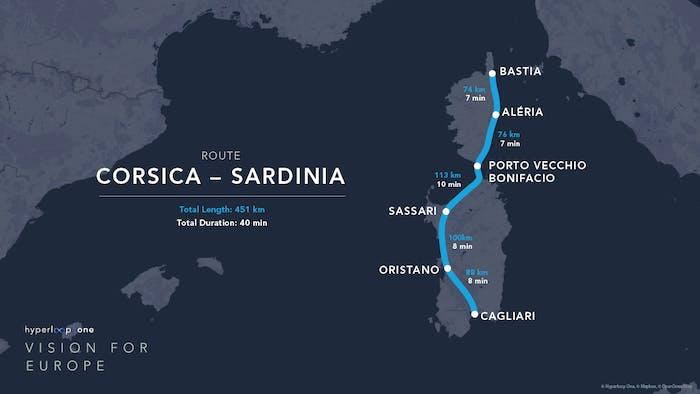 Corsica to Sardinia route