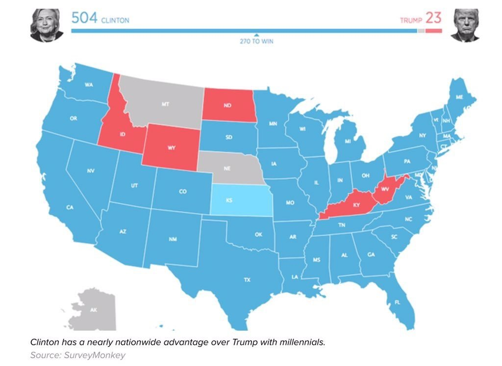 The If Only Millennials Voted Electoral Map Is Fake Inverse - Voting-map-2016-us