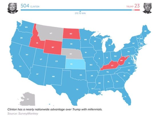 That Electoral Map If Only Millennials Voted Isn't Accurate