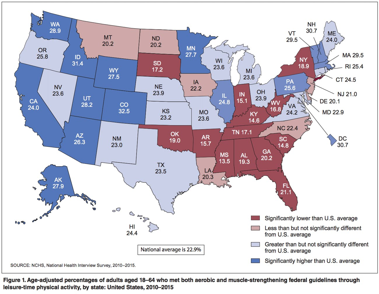 Age-adjusted percentages of adults aged 18-64 who met both aerobic and muscle-strengthening federal guidelines through leisure-time physical activity, by state, exercise