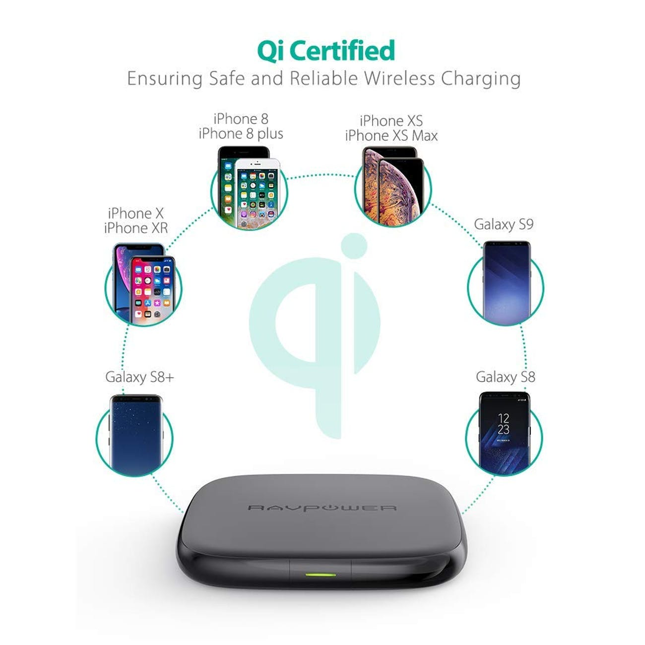 RAVPower Qi-Certified 10W Fast Wireless Charger for Galaxy S9+ S9 S8+ S8 Note 8 with HyperAir,7.5W Compatible iPhone Xs MAX XR XS X 8 Plus, and All Qi-Enabled Devices (QC 3.0 Adapter)