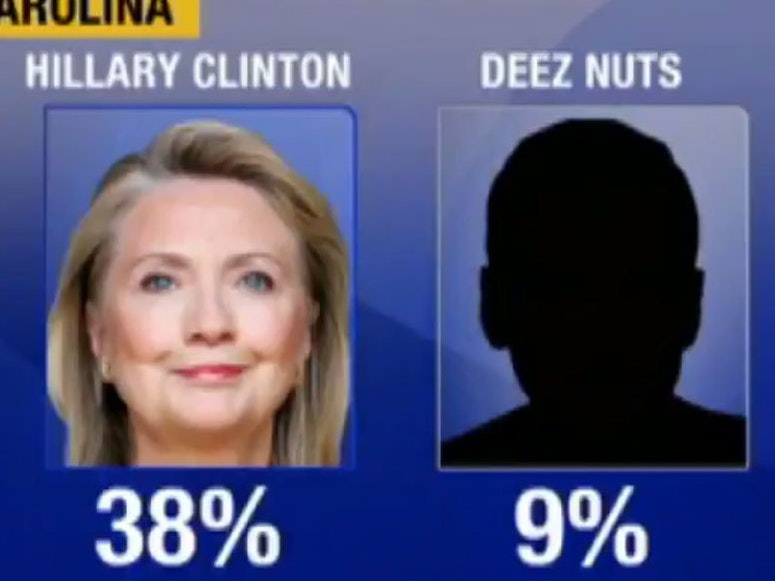 Independent presidential candidate draws nearly 10% of voters in North Carolina polls.