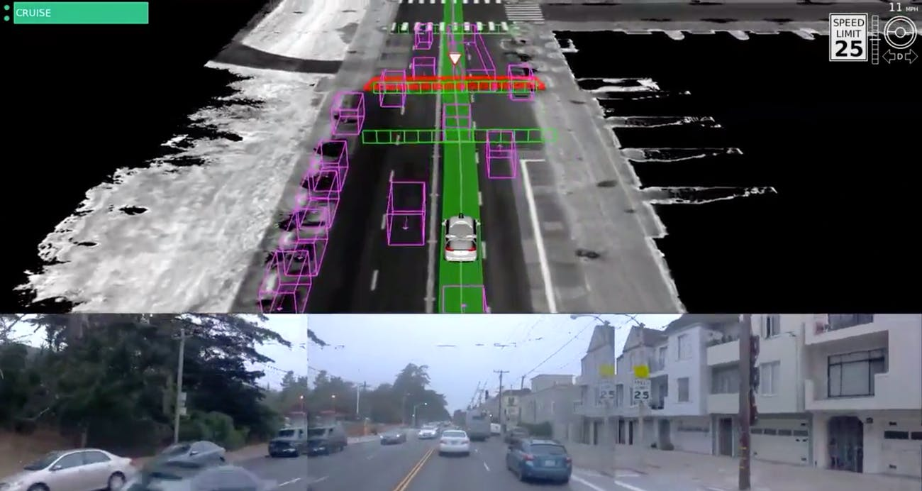 How Waymo's taxi sees the world.