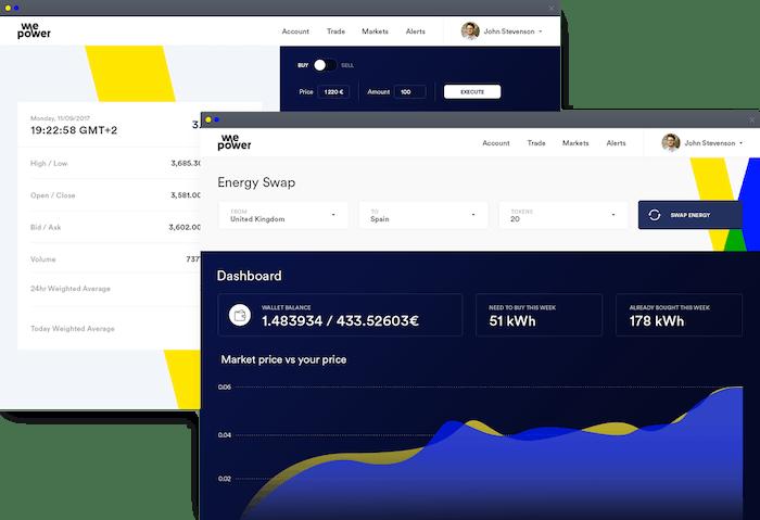 The WePower platform in action.
