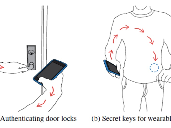 Secure signals would travel directly from the body to devices.