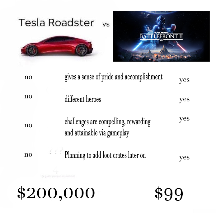 People Are Roasting The Tesla Roadster With Memes Inverse