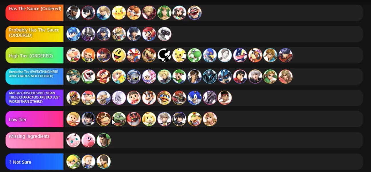 smash ultimate 5.0 tier list