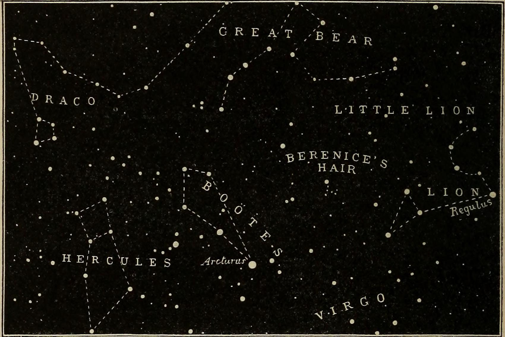 "Image from page 201 of ""Elements of astronomy: accompanied with numerous illustrations, a colored representation of the solar, stellar, and nebular spectra, and celestial charts of the northern and the southern hemisphere"" (1875)"