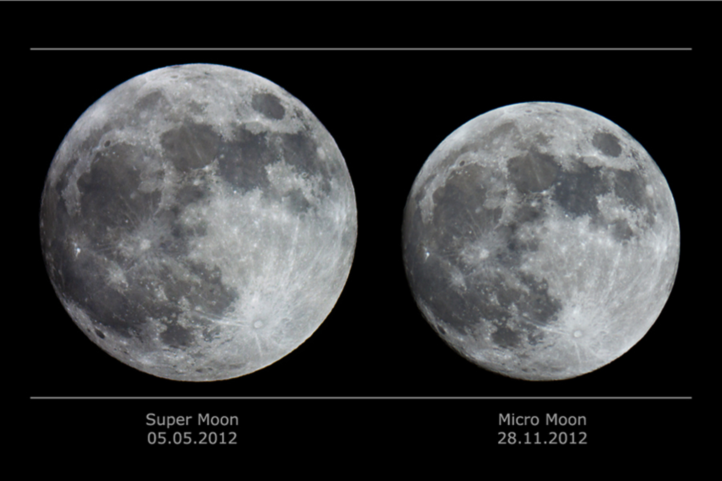 Two moons as seen from Earth: at perigee on the left, at apogee on the right.