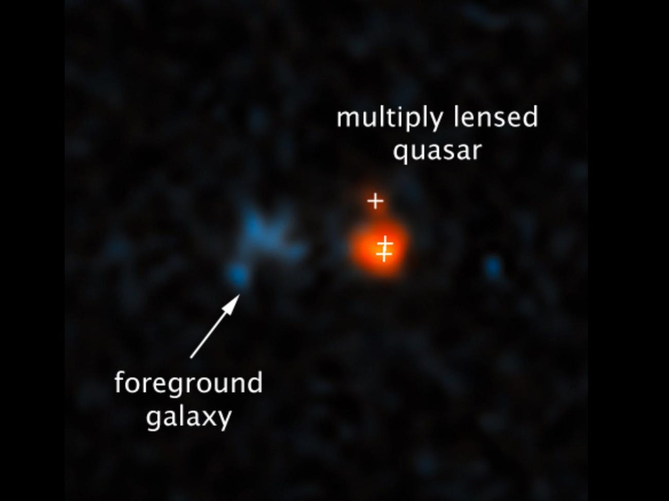 Fan and his collaborators observed the quasar named J043947.08+163415.7 because a galaxy in the foreground bent and magnified the light from the distant object. This image, taken by the Hubble Space Telescope, shows how the gravitational lensing effect made the quasar appear split into three.