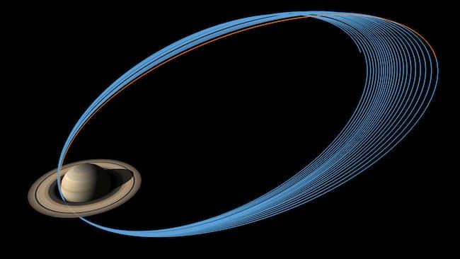 Cassini orbit